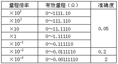 东莞市科品检测仪器有限公司