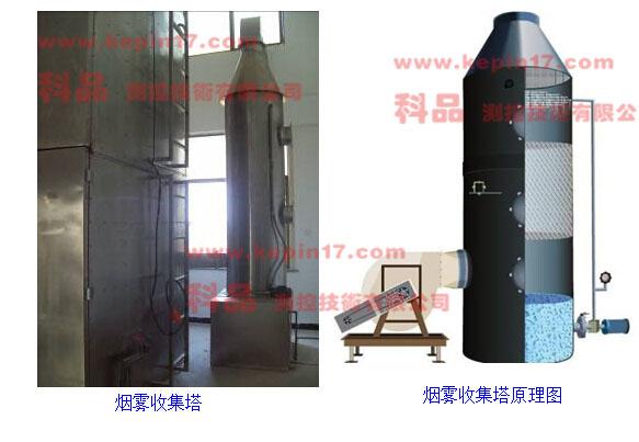 空气净化装置原理图--解决电线电缆燃烧产生的废气