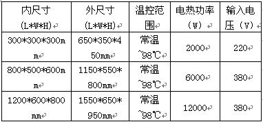 kp8113A恒温水箱(水浴)尺寸参数